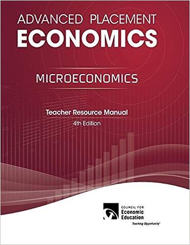 Amazon Com Advanced Placement Economics Microeconomics Teacher Resource Manual 9781561836697 Stone Gary L Books