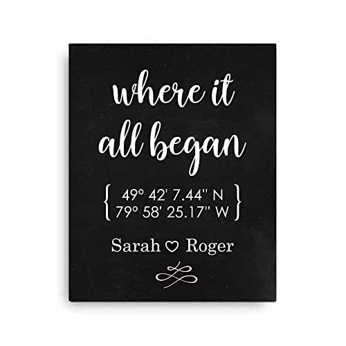 Amazon.com: Personalized Wedding Gift Where It All Began