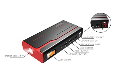 Arteck 600A Peak Car Jump Starter (Up to 7.0L Gas or 6.5L Diesel) Auto Battery Booster and 18000mAh Portable External Battery Charger for Automotive, Boat, Phone with Adaptors, 12V Jump Leads, LED by Arteck (Image #4)
