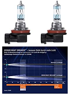 Osram TRUCKSTAR Pro H11 24V 1er Faltschachtel 64216TSP Frontscheinwerfer