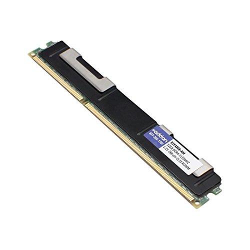 Addon 32Gb Ddr4-2133Mhz Dr Rdimm F/IBM