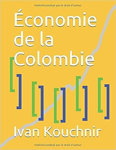 Économie de la Colombie