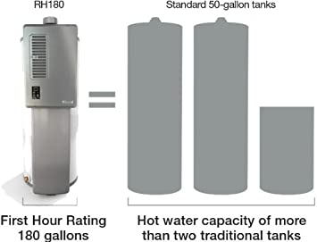 4 gpm hybrid tank liquid nature gas tankless water heater