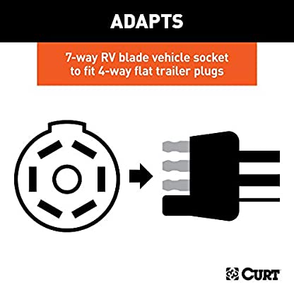 CURT 57724 7 RV Blade Vehicle-Side to 4-Way Flat Trailer Wiring Adapter with Backup Alarm