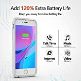 Battery Case for iPhone 8 7 6s 6 SE 2020