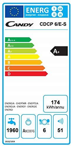 Candy CDCP 6/ES - Lavavajillas pequeño - Altura 43,8cm - 6 servicios - Clase A+A - Color Plata