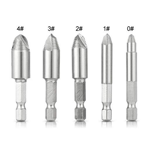 Bestselling Drill Bit Sharpeners
