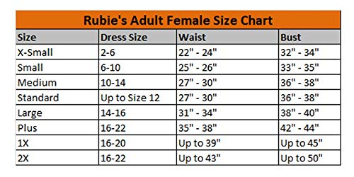 Rubie's Stranger Things Eleven's Long Sleeve Dress Adult Costume Season 1 - http://coolthings.us