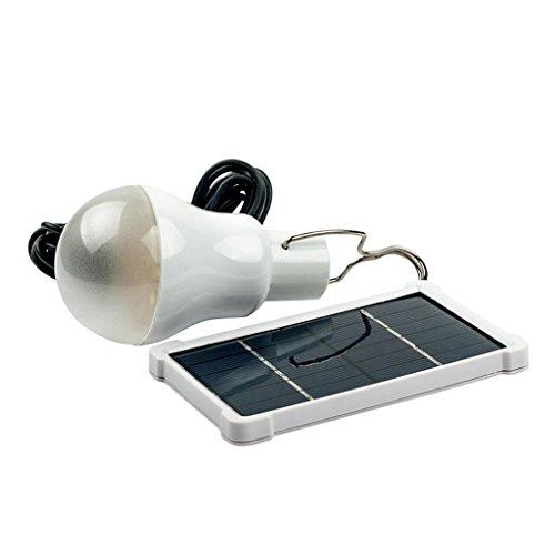 Prodeli-Upgrades-Frost-Cover-08W5V-LED-Panel-Solar-LED-Bulb-Light