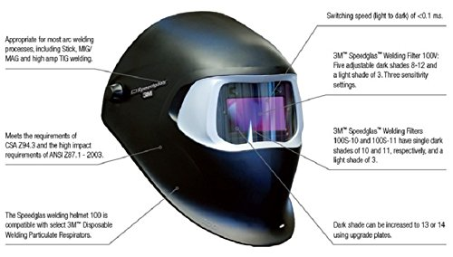 3M Speedglas Welding Helmet 100 Tribute with Auto-Darkening Filter 100V 07-0012-31TB, Welding Safety, Shades 8-12 by 3M Personal Protective Equipment (Image #4)