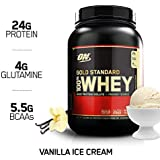 Gold Standard 100% Whey 2lbs - Optimum