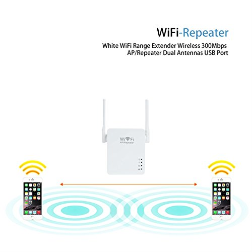 Leshp wifi range extender wireless mini 300mbps ap repeater dual antennas multi function router - Wifi repeater with usb port ...