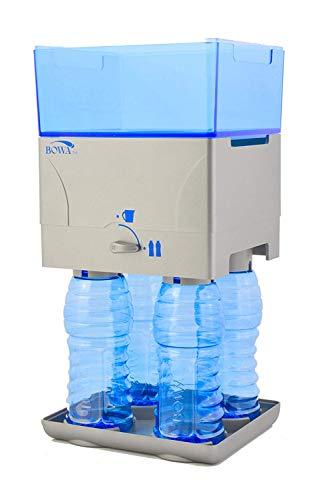 Best Under Sink & Countertop Filtration