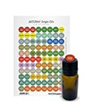 doTERRA Essential Oils Labels and Lid Stickers for