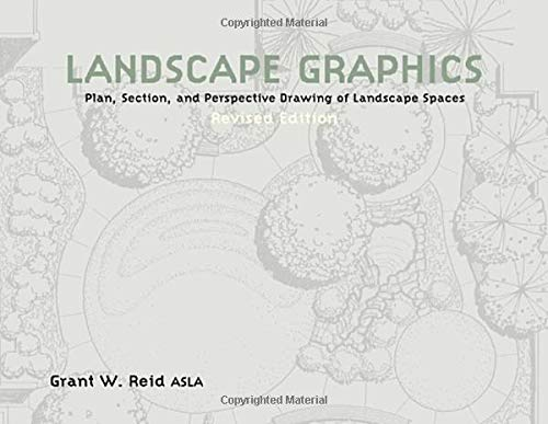 Landscape Graphics: Plan, Section, and Perspective Drawing of Landscape - Software Graphics