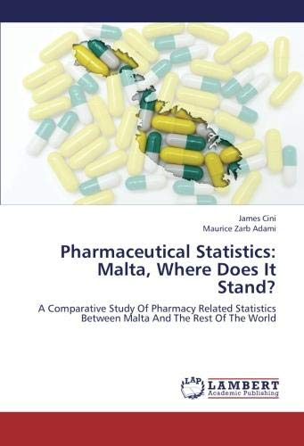 Pharmaceutical Statistics: Malta, Where Does It Stand?: A Comparative Study Of Pharmacy Related Statistics Between Malta And The Rest Of The World -