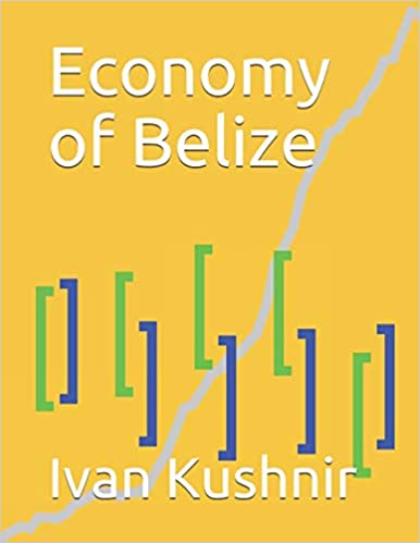 Economy of Belize