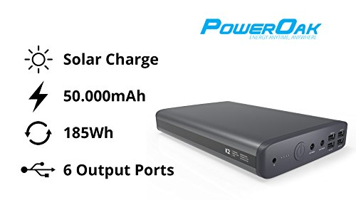 PowerOak K2 solar 50000mAh 185Wh 6 Port 5/12/20V portable solar power bank for tablet, laptop & notebook Sony Dell HP Toshiba Samsung Lenovo Acer