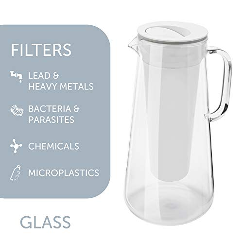 LifeStraw Home 7-Cup Glass Water Filter Pitcher Tested to Protect