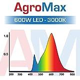 AgroMax Prime 600 Full Spectrum LED Grow Light