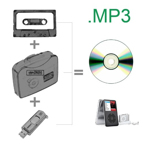Reshow Cassette Player - Portable Tape Player Captures MP3 Audio Music via USB - Compatible with Laptops and Personal Computers - Convert Walkman Tape Cassettes to iPod Format by Reshow (Image #5)