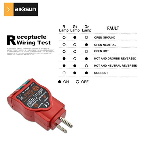 all-sun Voltage Tester & GFCI Outlet Tester, Household Electrical Safety Kit (EM9807 GFCI Outlet Tester) - - Amazon.com