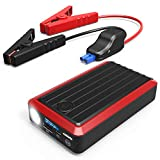 iClever 450A Peak 10000mAh Portable Car Jump Starter (up to 4.5L Gas, 3.0L Diesel Engine) Battery Booster Phone Charger Power Bank (Black)