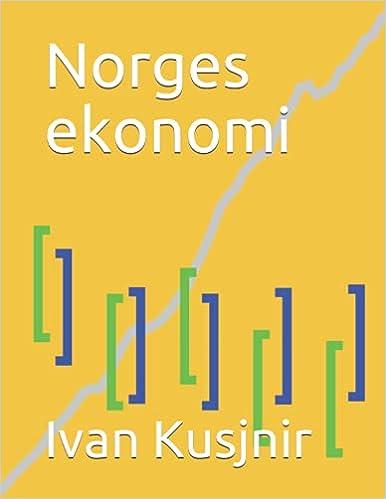 Norges ekonomi