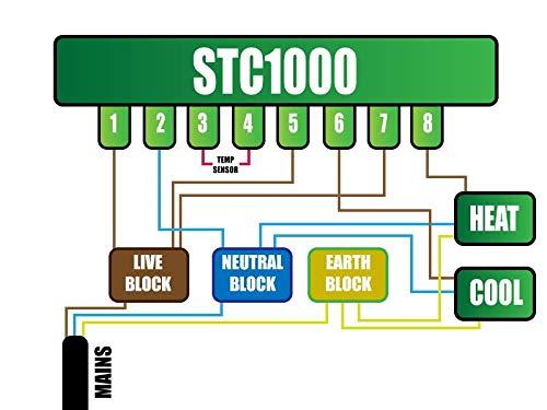 Lerway Stc 1000 Wiring Diagram