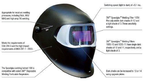 Shades 8-12 3M Industrial Market Center Hard Hat Adapter and Speedglas Auto-Darkening Filter 100V 3M Speedglas Black Welding Helmet 100 Welding Safety 07-0012-31BL-HH with Hard Hat