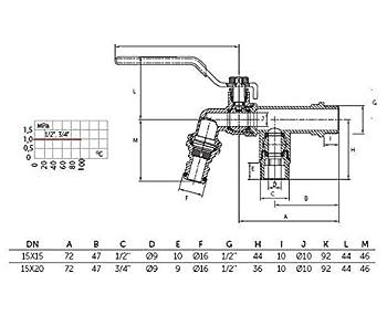 Duo Garden Patio Brass Tap Valve Water Faucet with Handle 1/2