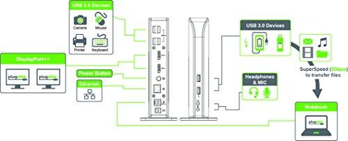 Plugable USB 3.0 Dual DisplayPort 4K Monitor Universal Laptop Docking Station for Windows (Dual 4K DisplayPort, Gigabit Ethernet, Audio, 6 USB Ports) by Plugable (Image #5)