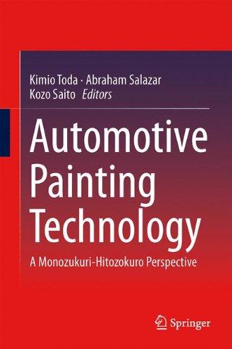 Automotive Painting Technology: A