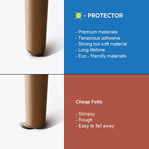 tools & home improvement, hardware, furniture hardware,  furniture pads  picture, X-PROTECTOR Premium Two Colors Pack Furniture Pads 133 Piece! Felt Pads Furniture Feet Brown 106 + Beige 27 Various Sizes – Best Wood Floor Protectors. Protect Your Hardwood & Laminate Flooring in US3