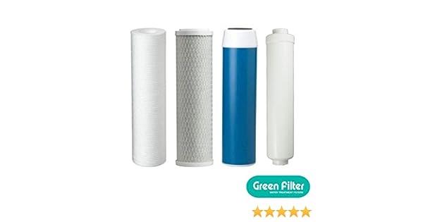 Filtros de repuesto osmosis inversa (pack de 4 unidades): Amazon.es: Hogar