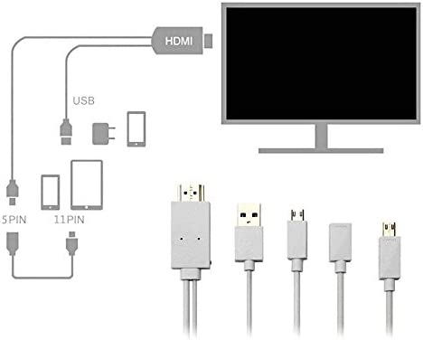 Phoebe168 Phone to TV Cable,6.5 Feet 11 Pin and 5 Pin MHL Micro ...