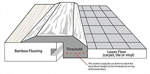Prefinished Horizontal 5/8'' x 3.25' Natural Bamboo Carpet Reducer Molding Threshold