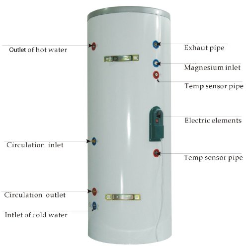 300 Liter Solar Water Heater Hot Water Tank Dual Coils & Electric ...