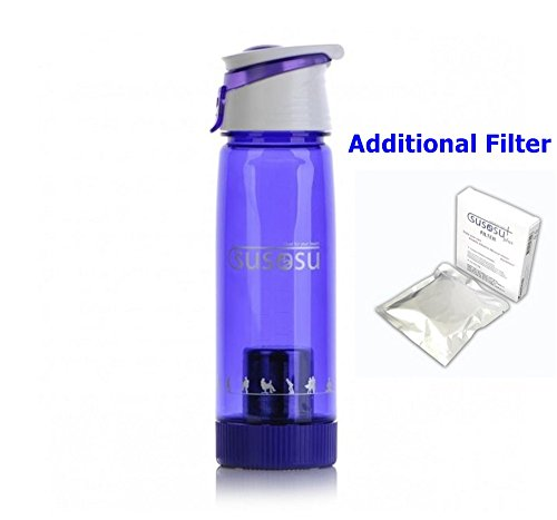 SUSOSU Portable Alkaline Mineral Ionizer Water Bottle (24 oz/720 ml) + Filter (Additional) (1EA Filter(Additional))