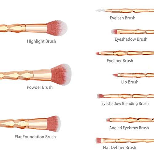 unicorn makeup brushes uses. amazon.com: qivange makeup brush set, fabulous unicorn brushes foundation blush eyeshadow lip cosmetic with gift box (rose gold, uses 1