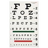 DUKAL 3061 Tech-Med Illuminated Eye Chart, Snellen, 20' Test Distance, 9'' Width, 14'' Length
