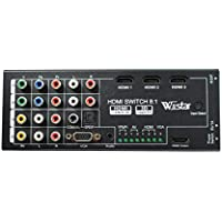 Wiistar Multi-functional HDMI Converter Switch 8 Inputs to HDMI+COAXIAL+SPDIF Output Support 3D and Surround Sound for 1080P HDTV