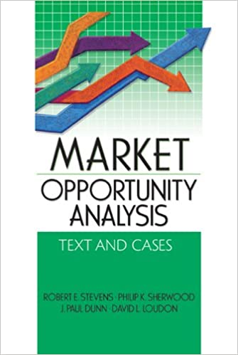 market opportunity analysis sample