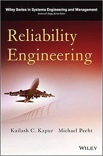 Reliability engineering wiley series in systems engineering and reliability engineering wiley series in systems engineering and management 1st edition fandeluxe Images