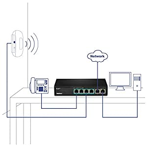 TRENDnet 6-Port Fast Ethernet PoE+ Switch, TPE-S50, 4 x Fast Ethernet PoE+ Ports, 2 x Fast Ethernet Ports, 60W PoE…