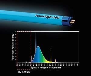 Ojo Hortilux powerveg Multicolor 460T54'54W HO bombillas