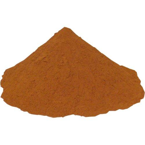 Polycraft Copper Powder Cold Cast Filler - 100g Polycraft ( MB Fibreglass )