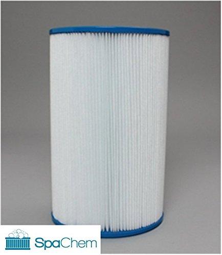 HYDROSPA//VITA C-4335 HOT TUB Happy Hot Tubs PLEATCO PRB35-IN FILTER BEACHCOMBER//CANADIAN