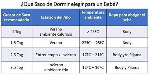 4-36 Meses Invierno 100g Vizaro Entretiempo Hecho en UE sin sustancias nocivas 100/% ALGOD/ÓN Puro 3,5Tog Saco de Dormir EVOLUTIVO