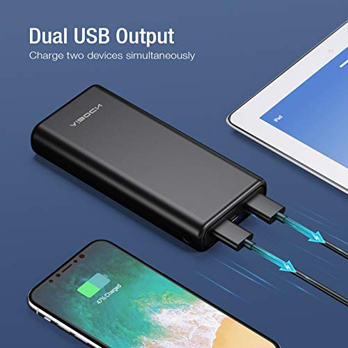Portable Charger, Aibocn 20,000mAh Great Capacity Portable Power Bank for Phone Tablet Game Controller iWatch More